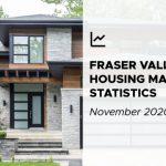 November 2020 Stats: Unrelenting Demand in Fraser Valley
